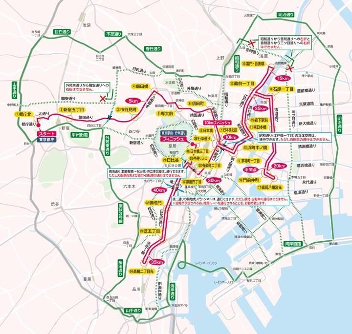 東京マラソン-コース
