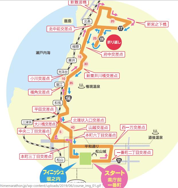 愛媛マラソン-コース